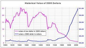 Optie24 konstanten Dollar